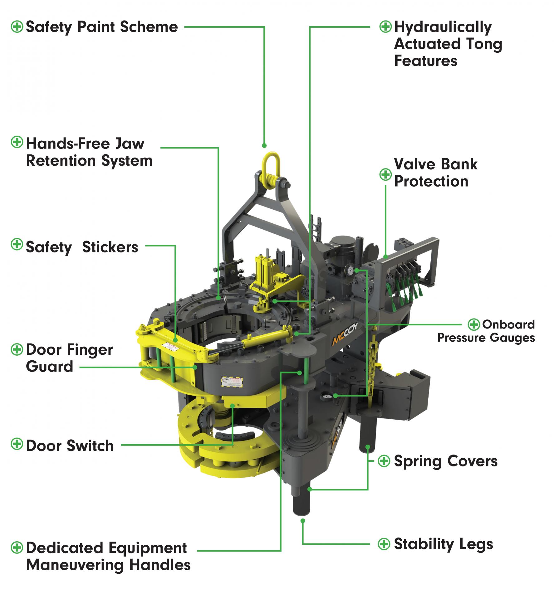 MTT Safety Diagram